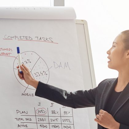 Quais são as funções administrativas de um gestor